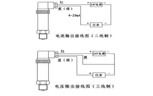 压缩机压力变送器,恒压水压力变送器,空压机工业压力
